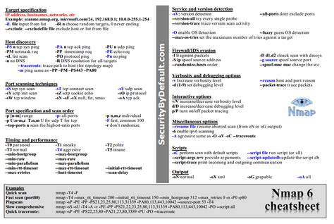 nmap tutorial linux pdf optimus 5 search image nmap cheat sheet