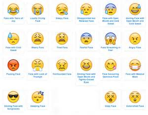 Emoji meanings apps directories