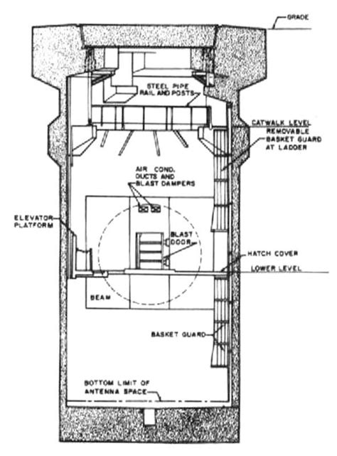 silo section index of icbm titan t1