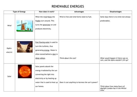 energy and energy resources worksheet renewable energy resource worksheets differentia by ashmiller teaching resources tes