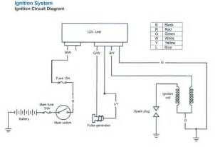 can am outlander 400 wiring diagram can wiring diagram free