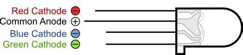 led diode pinout rgb led mbeckler org