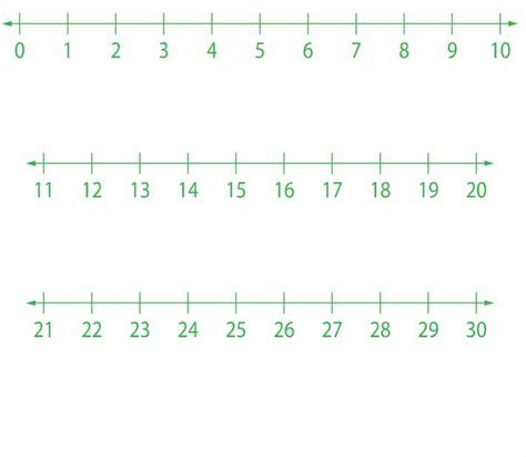 printable number line pictures free worksheets 187 printable number line free math