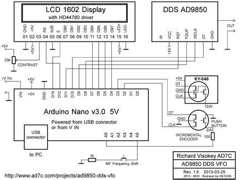 1496 hardware defined radio compact ssb cw transceiver for 20m