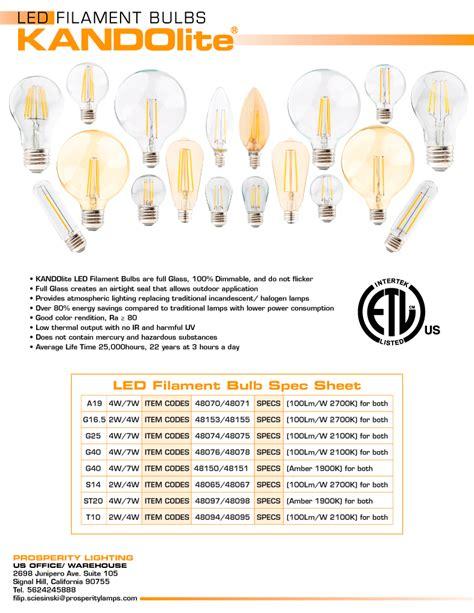 kandolite led t8 type b two l wiring diagram 47