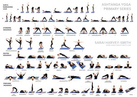 ashtanga yoga poses pictures work out picture media work out picture media