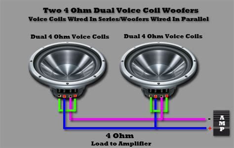 is it possible need some help with 2ohm and 4ohm dvc s