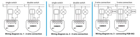 How To Wire A Switch To A Light Fibaro Dimmer 2 Fgd 212 Z Wave Plus Z Wave Winkel