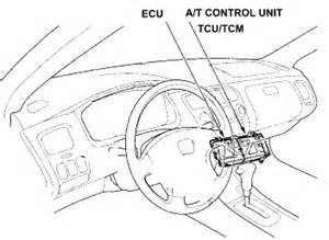 the ecu is located at either the center console the