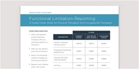Functional Limitation Reporting Resources For Physical