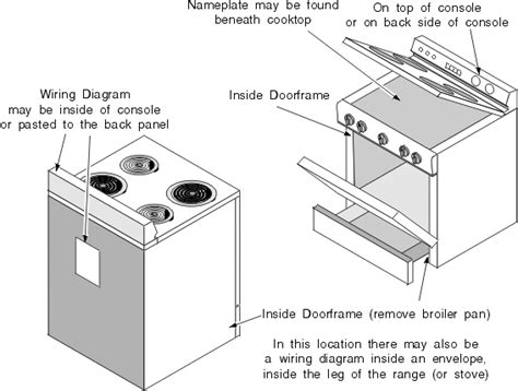 whirlpool oven wiring diagram get free image about