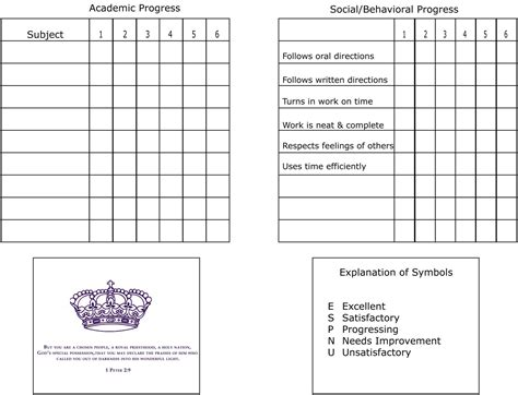 Report Card Template Free Printable by Free Homeschool Report Card Template 2016 Free Business