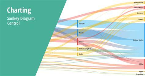 sankey diagram control   data visualization
