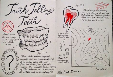 printable journal pages gravity falls gravity falls journal 3 replica truth teeth by leoflynn