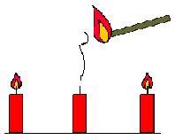 kerze ohne docht chemische experimente f 252 r die grundschule was brennt an