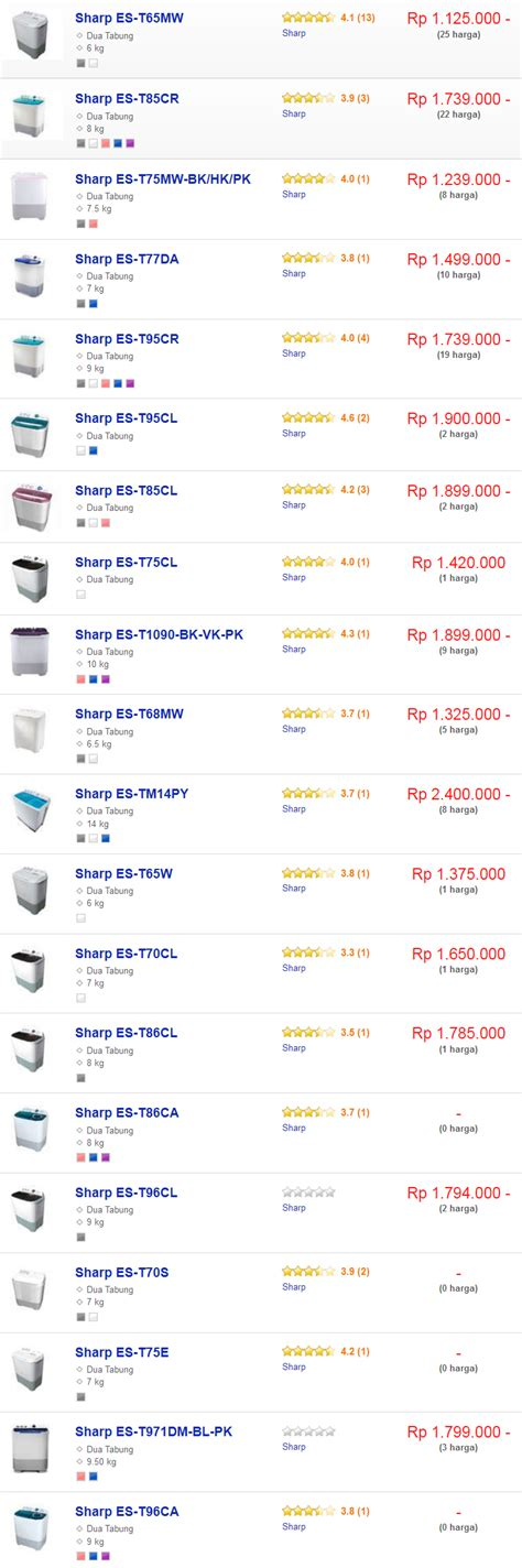 Harga Merk Mesin Cuci Sharp daftar harga mesin cuci sharp terbaru bulan januari 2018