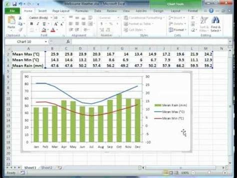 graphs in excel secondary vertical axis wmv