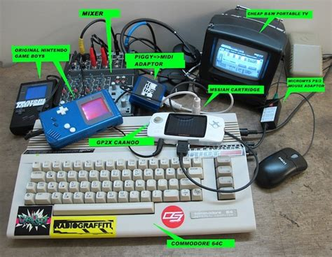 making chiptunes the inner workings of a chip tune empire here s how