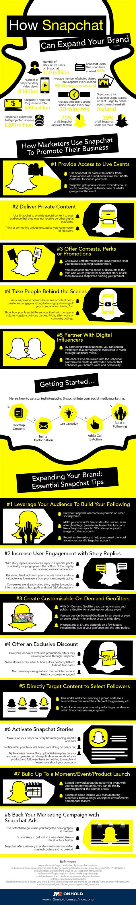 snapchat for business how your marketing can benefit from how snapchat can benefit your business