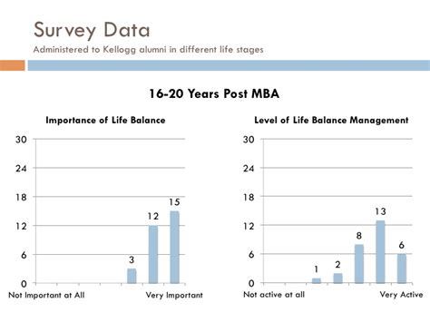 Importance Of Mba In Today 39 by Balance Importance And Approach