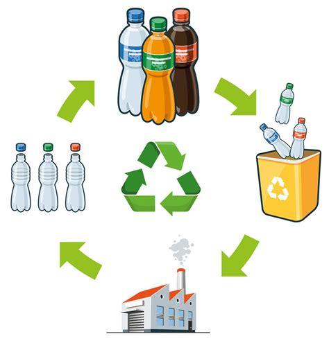 imagenes animadas reciclaje coparmex destaca labor de la industria del reciclaje en m 233 xico
