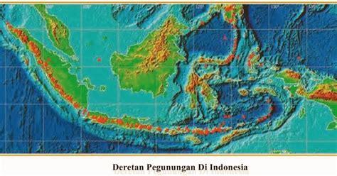 relief daratan indonesia