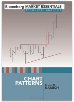 chart pattern finder software cup stock charting patterns forex shock find out the