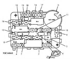 Brake Light System Fuse Solved Whetes The Brake Light Fuse On 92 Lincoln Fixya