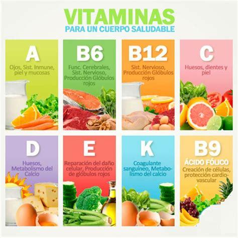 vitaminas  sus funciones nutricion nutricion pinterest