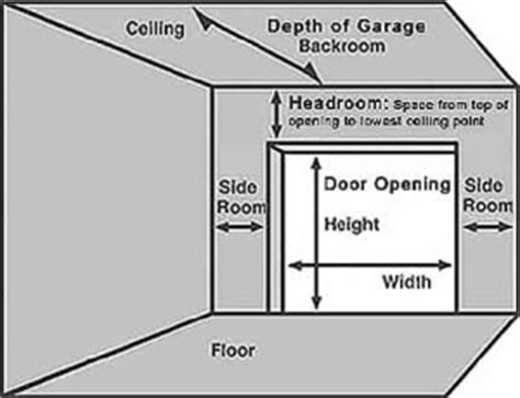 Garage Door Sizes What Are Common Width And Height How To Measure Garage Door Size