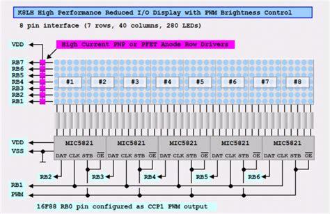 rgb led resistor calculator led matrix resistor calculator 28 images ledcalc ask an educator how do i choose resistors