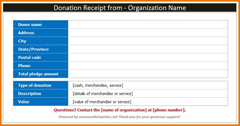 non profit donation receipt template 100 charity receipt template donation receipt letter for tax purposes