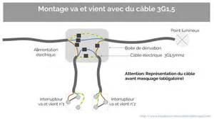 Couleur De Fil Neutre #4: Va-et-vient-3G15-mm2-cable-electrique.jpg