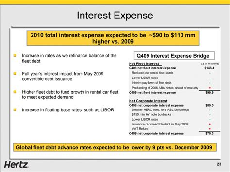 Revolving Credit Interest Formula Hertz Corp Form 8 K Ex 99 1 March 2 2010