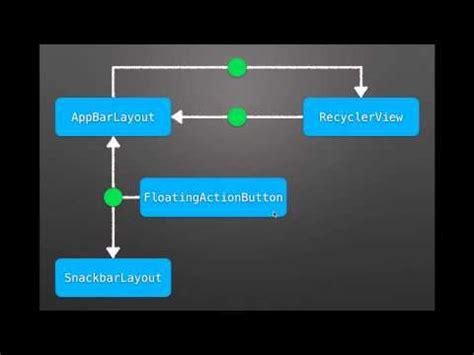 layoutparams xamarin how can i attach a custom coordinatorlayout behavior to a