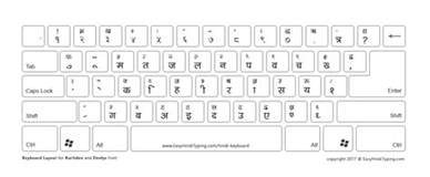 Names Meaning Light 3 Free Hindi Keyboard To Download Kurti Dev And Delvys Font