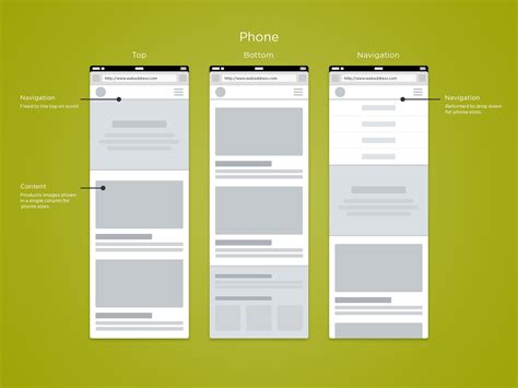 document layout pinterest 25 best wireframe design ideas on pinterest