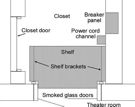 Closet Home Depot To Location by Home Depot Closet Track