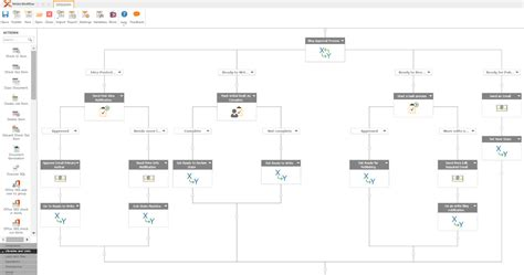 sharepoint workflow exles sharepoint workflow exles images best free
