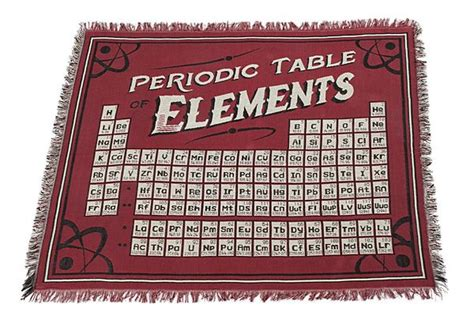 1000 images about periodic table of elements on pinterest 1000 images about periodic table of elements on pinterest
