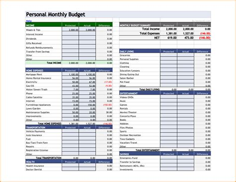 Home Budget Plan | home budget plan monthly budget plan template 28 images