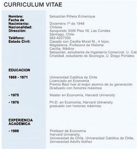Modelo Curriculum Vitae Chileno Estudiante Presidente De Chile C Ant 237 Podas