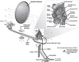 dish network dvr wiring diagram dish get free image about wiring diagram