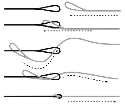 friction theoretical question about a frictionless rope