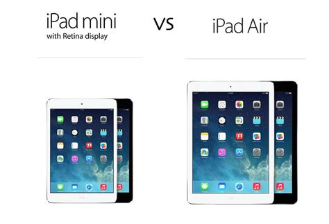 Mini 2 Vs Air features of apple air 2 and mini 3 tablets wide lore
