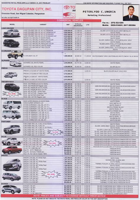 Toyota Price List Toyota Dagupan Price List March 2017