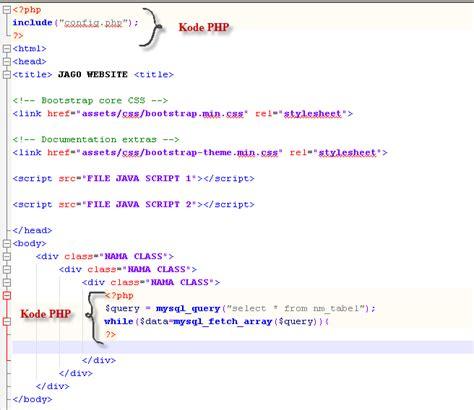 cara membuat website dengan bahasa php cara menulis bahasa pemograman php pada html dan css