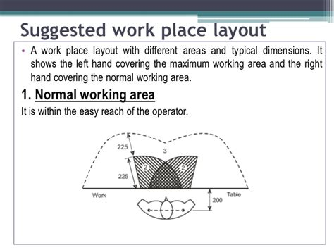 layout of work area lecture 3 motion economy work study