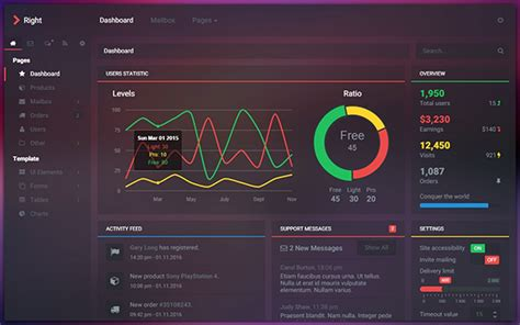 bootstrap jade themes right responsive admin template admin dashboards