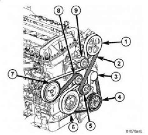 2009 jeep patriot cam timing chain install does a 2008 jeep patriot have a timing belt autos post